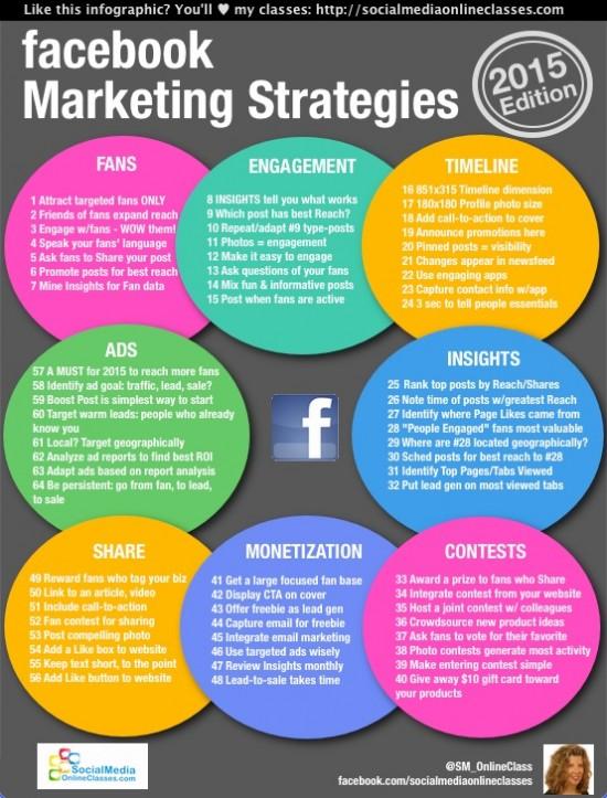 64 marketingových tipů pro Facebook