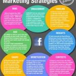 64 reklamních a marketingových tipů pro Facebook – infografika