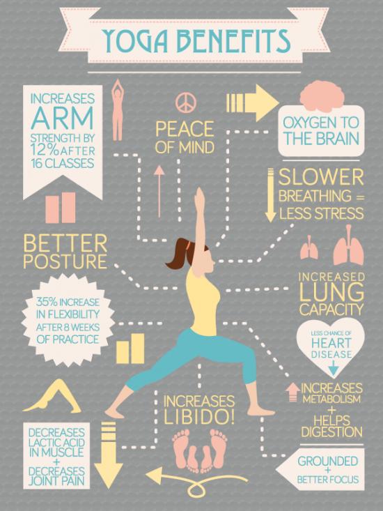výhody cvičení jógy