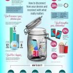 Digitální detox – co získáme, když do něj půjdeme? – infografika