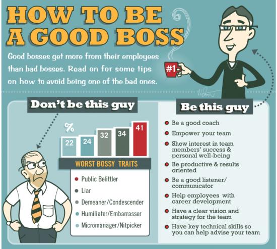 jak být dobrý šéf