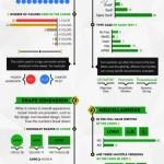 Společné rysy log nejoblíbenějších značek – infografika