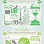 10 míst, která byste měli vidět, než definitivně zmizí – Infografika