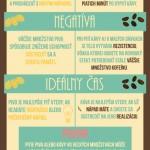 Kdy je lepší dát si pivo a kdy kávu? – Infografika