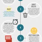 Jak se vypořádat s negativními komentáři na sociálních sítích? – Infografika