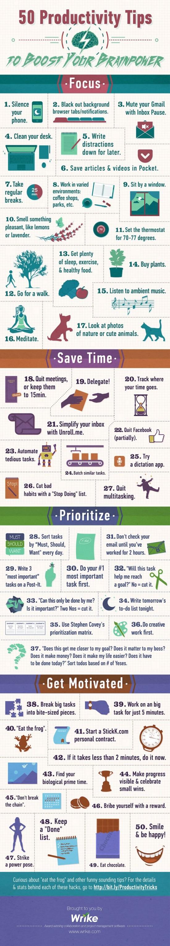 produktivita infografika