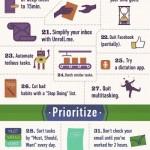 50 tipů na zlepšení produktivity – Infografika