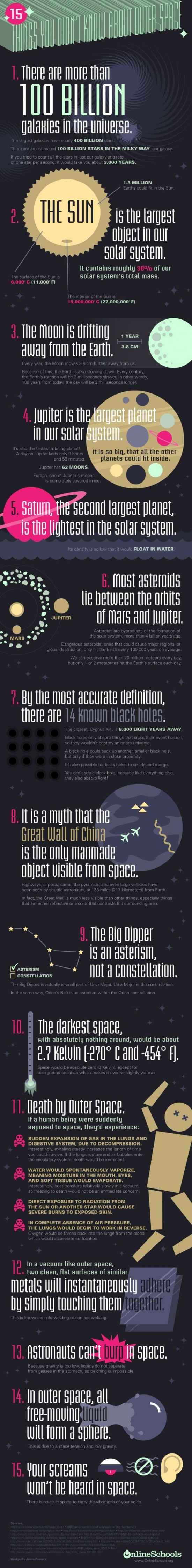 outer space infografika