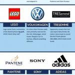 Světové značky: podle čeho dostaly své jméno? – Infografika