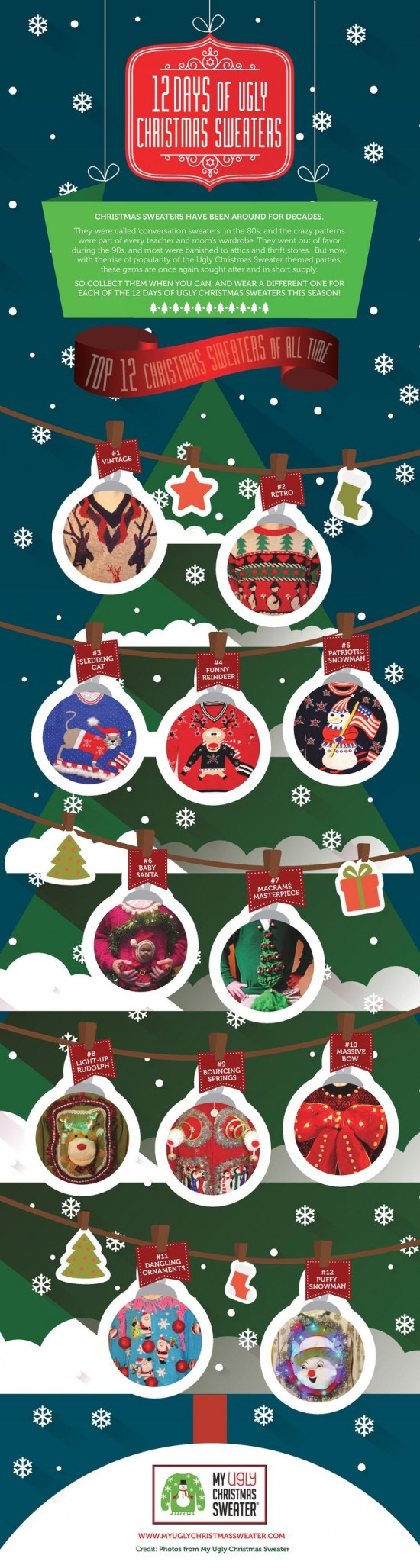 infografika ugly christmas sweater