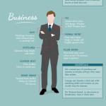 Vyznejte se v pánském dresscode – Infografika