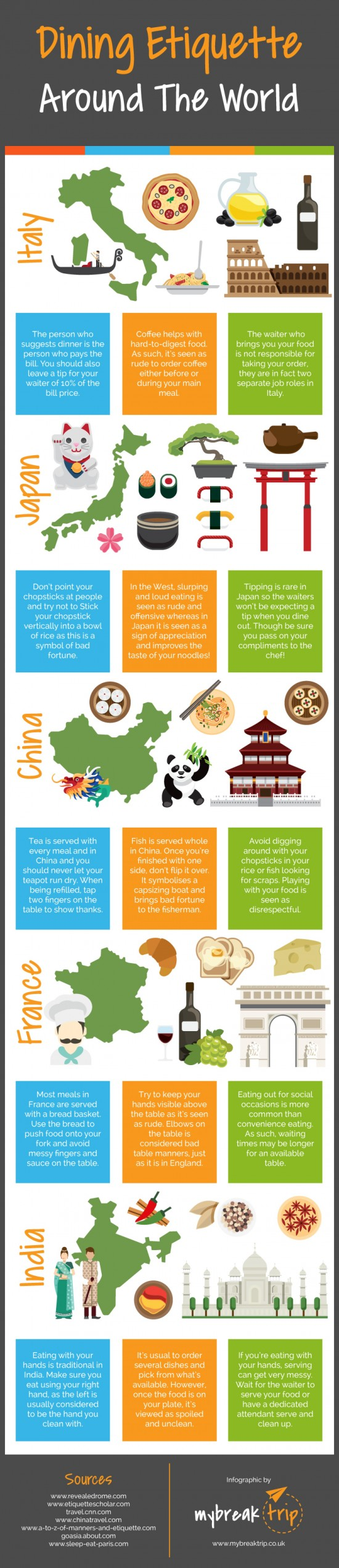 dining-etiquette-around-the-world_infografika