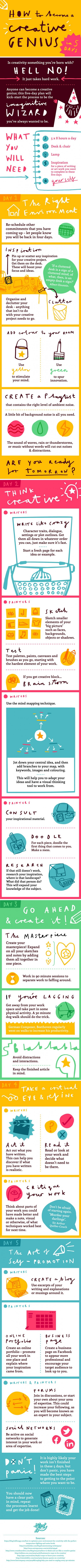 infografika kreativita