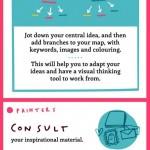 Kreativita se dá naučit – chcete vědět, jak? – Infografika