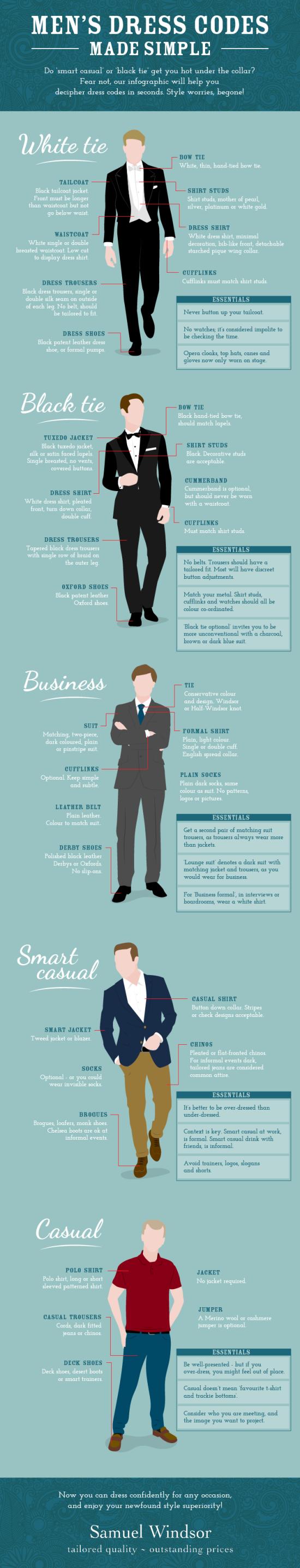 infografika pánský dresscode