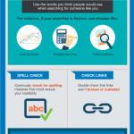 Zlepšete si LinkedIn profil – Infografika
