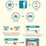 Firemní stránka na Facebooku: 13 tipů, jak na ni – Infografika