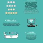 Investice, která se vyplatí? Zn.: Diamanty – Infografika