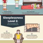 Spěte sladce i v letním parnu! – Infografika