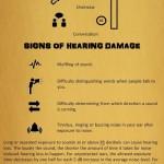 Ochrana sluchu při střelbě – Infografika