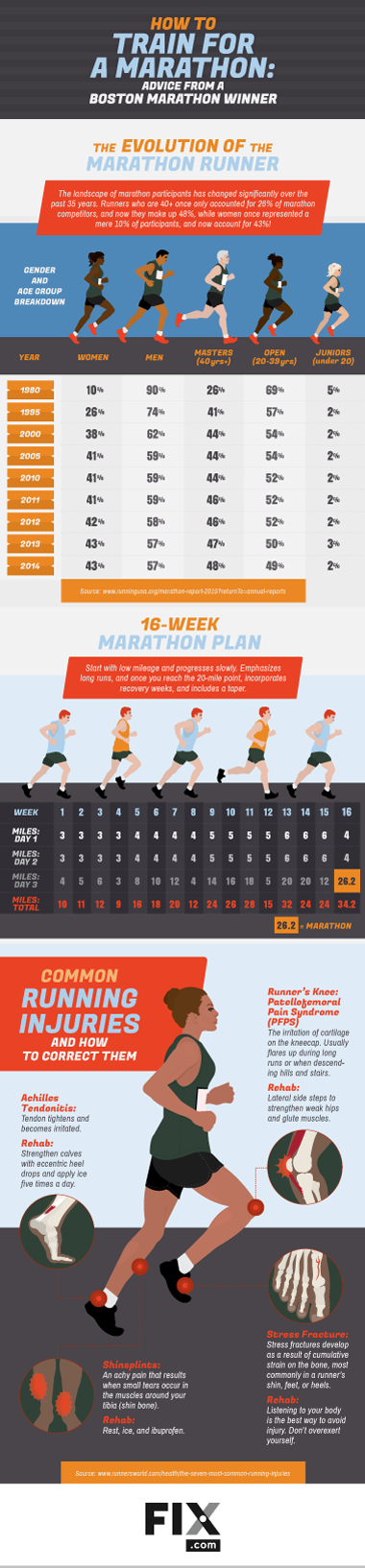 marathon-training-embed-small