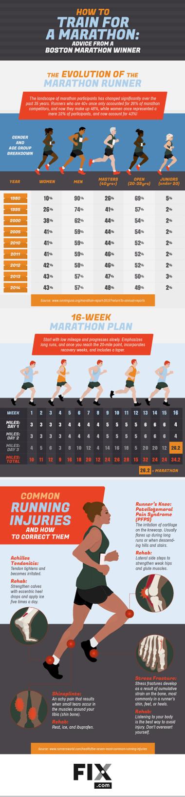 marathon-training-embed-small