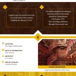 Nejkrásnější knihovny světa: TOP 10 – Infografika
