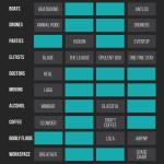 Ve kterých oborech se vyplatí založit startup a kde je vás už předběhl někdo jiný? – Infografika