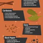 Proč podlehnout kouzlu Chai Tea – Infografika