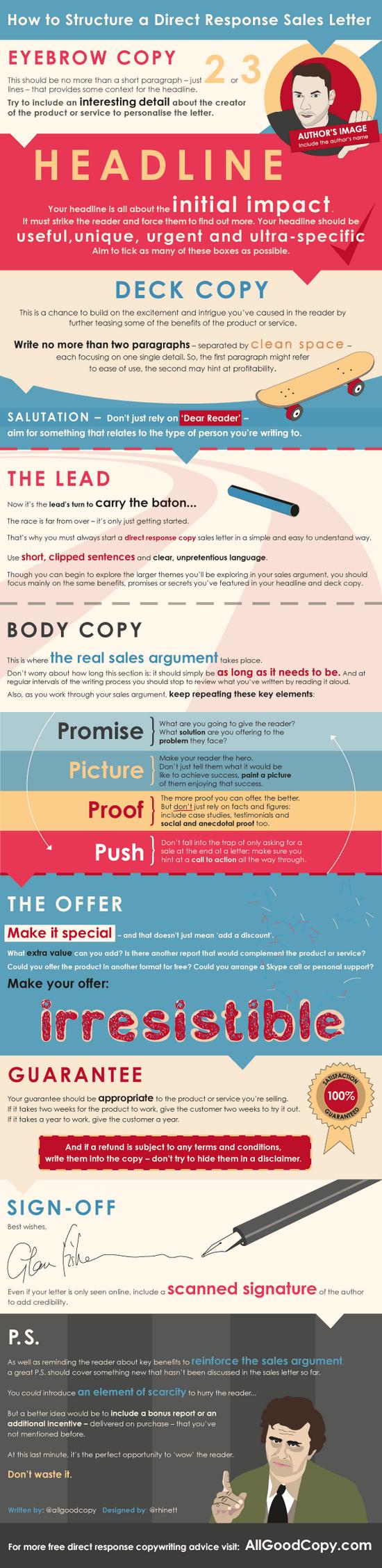 Dokonalý prodejní e-mail – Infografika