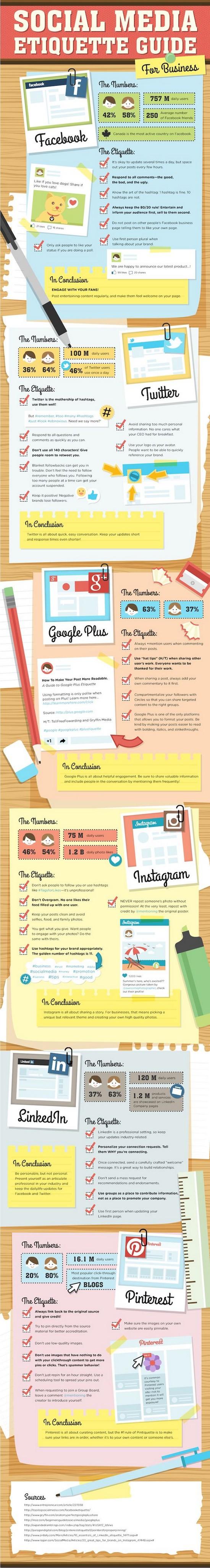 Jak se chovat na sociálních sítích? – Infografika