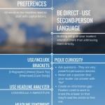 Anatomie toho pravého titulku – Infografika