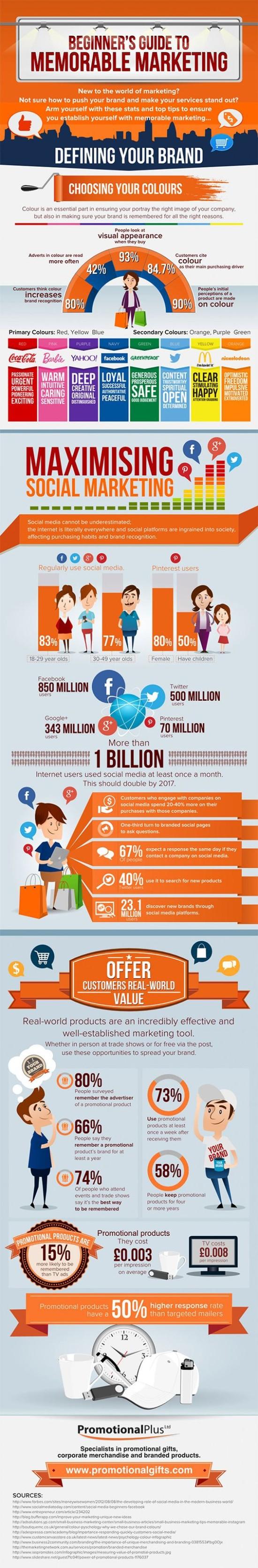 Jak na marketing, po kterém štěkne pes – Infografika