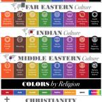 Význam barev v různých kulturách a jejich vliv na konverzi – Infografika