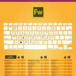 Taháky na Adobe – usnadněte si práci s CC! – Infografika