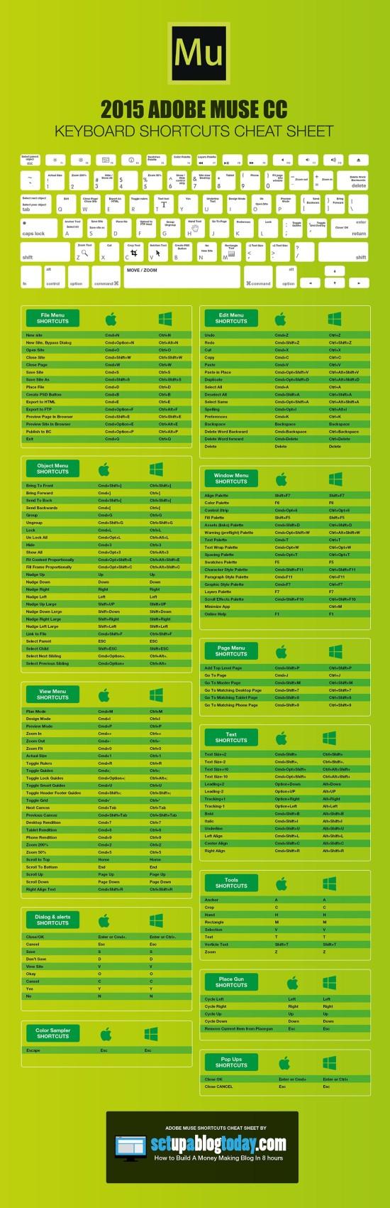 Tahák: Adobe Muse – Infografika
