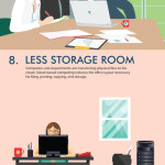 15 trendů v office designu, které zvednou produktivitu i ve vaší firmě – Infografika