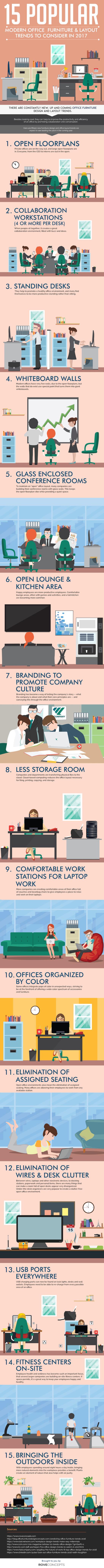 15 trendů v kancelářském designu, kterými byste se měli řídit – Infografika