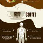 Pádné důvody, proč milovat kávu a čaj – Infografika