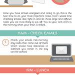 Jak mít perfektní pracovní den – Infografika