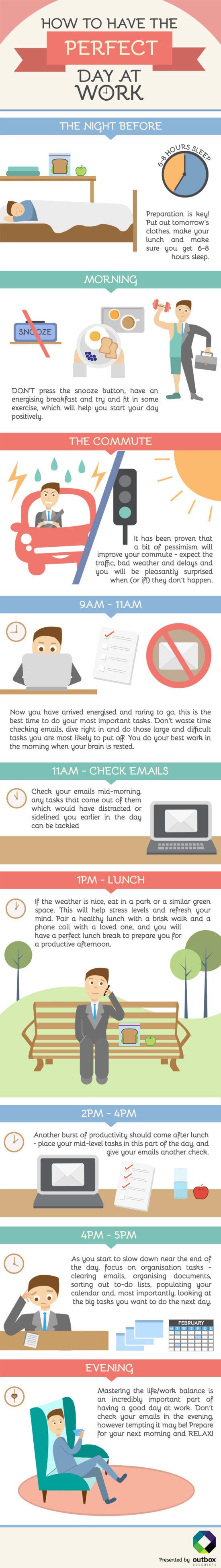 Jak mít každý pracovní den perfektní – Infografika