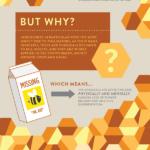 Zachraňte včelky – Infografika