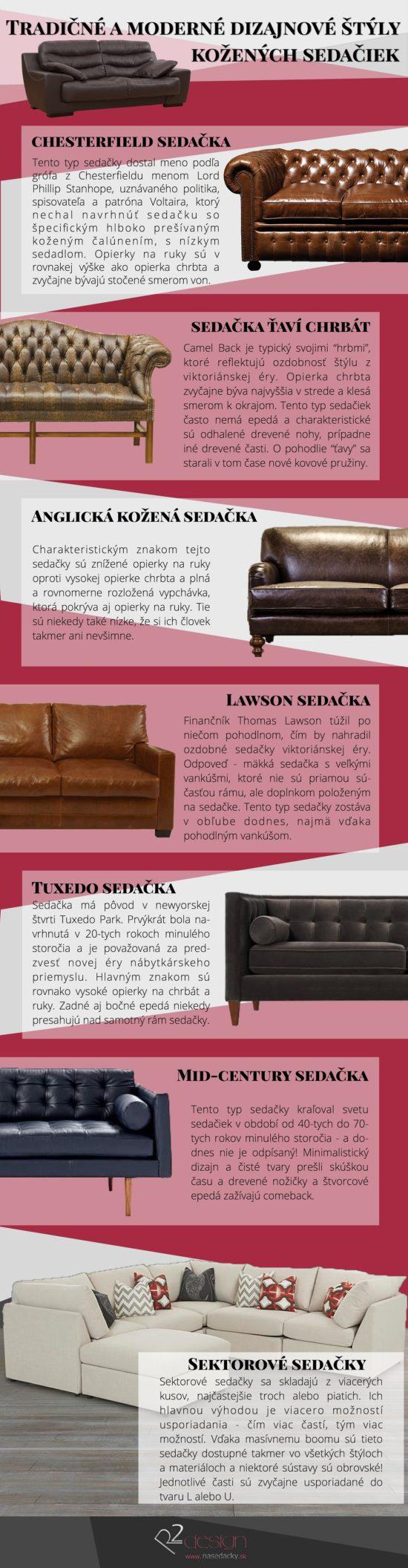 Co jste dosud nevěděli o kožených sedačkách? – Infografika