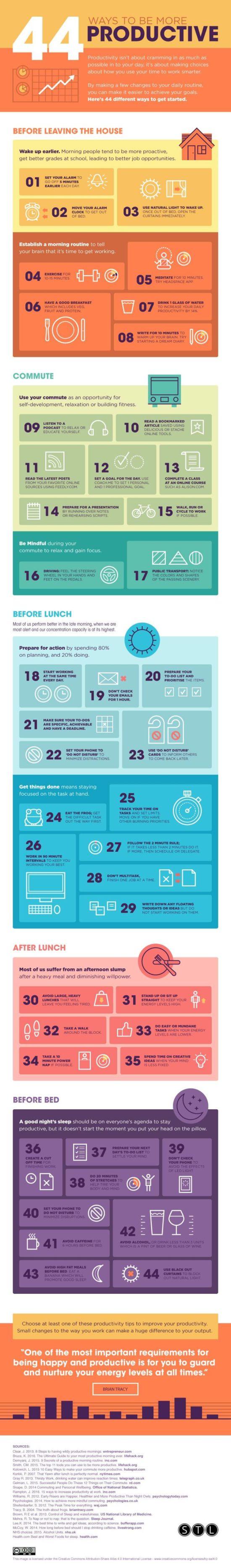 Seznamte se se 44 způsoby pro zvýšení produktivity – Infografika