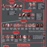 Historie filozofie, kterou zaručeně pochopíte – Infografika