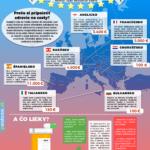Proč byste rozhodně neměli podcenit cestovní pojištění – Infografika