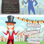Proč je naše správkyně sociálních sítí superžena – Infografika