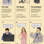 9 typů lidí, se kterými nechcete pracovat – Infografika