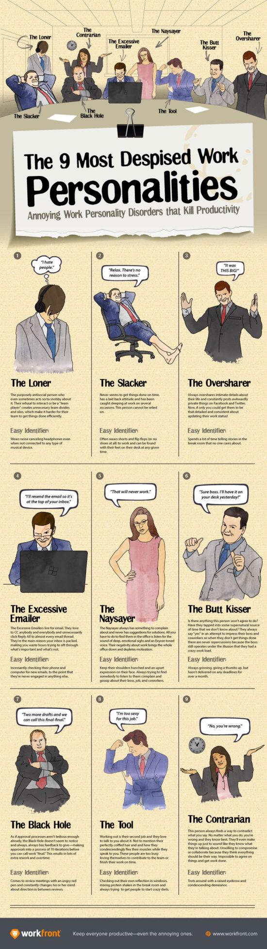 Osobnosti, kterým se v práci raději vyhýbejte – Infografika