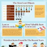 Zajímavosti z Oktoberfestu – Infografika